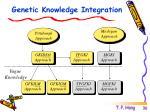 genetic knowledge integration