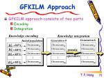 gfkilm approach