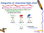 integration of association rules cont