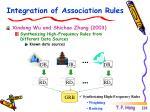 integration of association rules