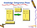 knowledge integration phase