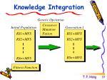 knowledge integration1
