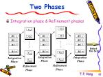 two phases