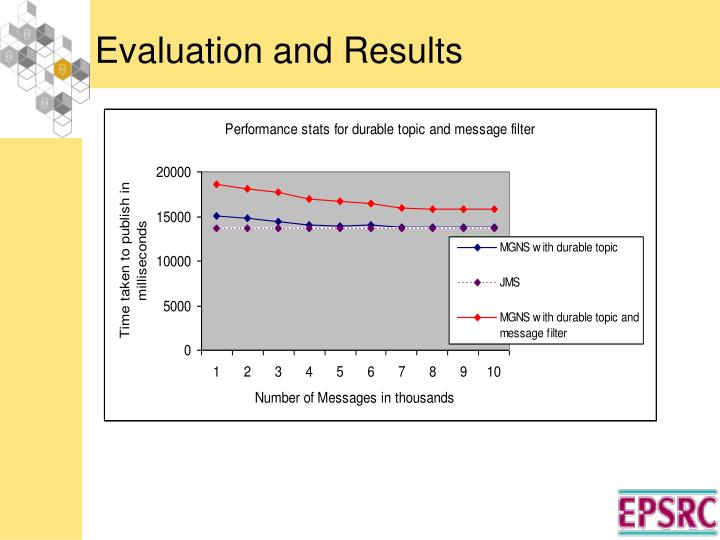 Evaluation and Results