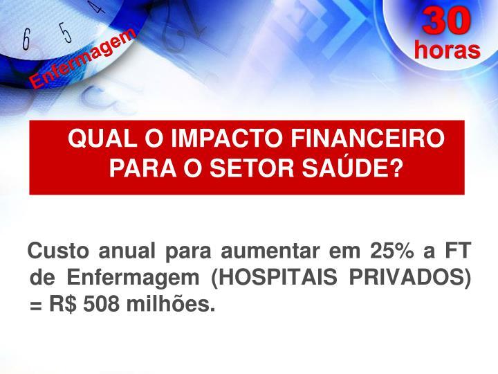 Custo anual para aumentar em 25% a FT de Enfermagem (HOSPITAIS PRIVADOS) = R$ 508 milhões.