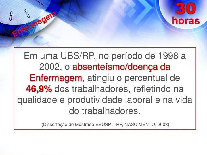 Em uma UBS/RP, no período de 1998 a 2002, o