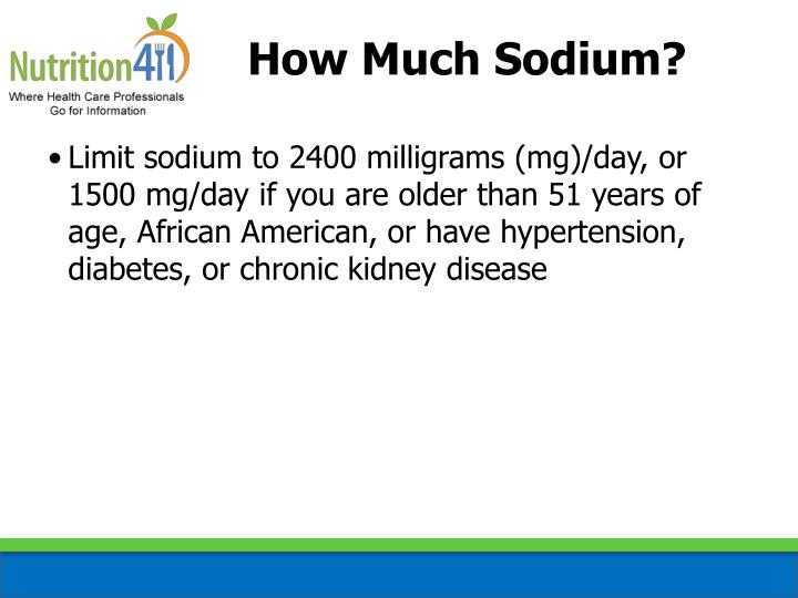 How Much Sodium?