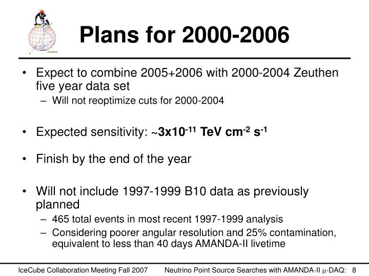 Plans for 2000-2006