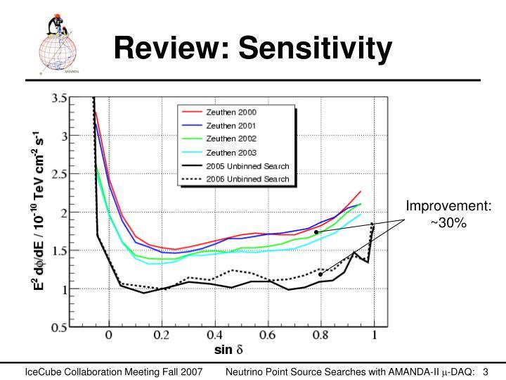 Review sensitivity