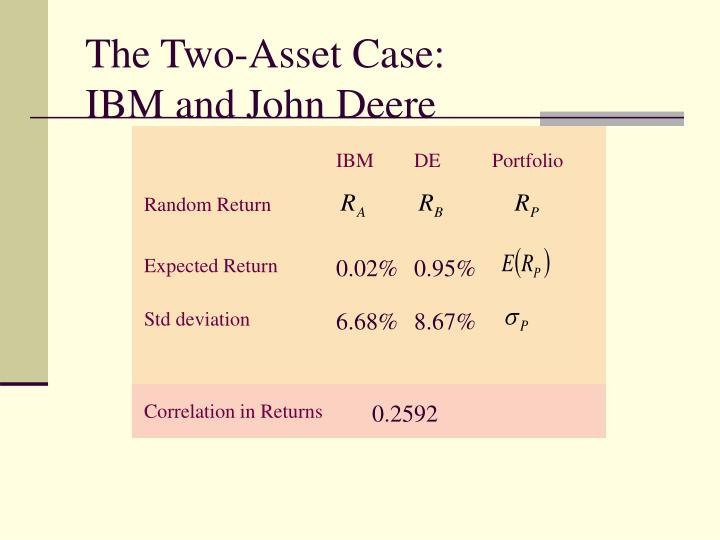 The Two-Asset Case: