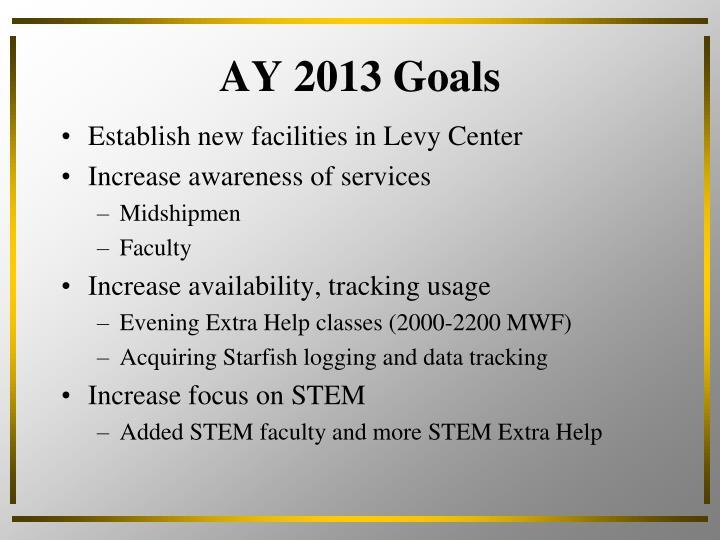 AY 2013 Goals