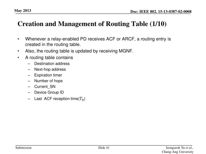 Creation and Management of Routing Table (1/10)