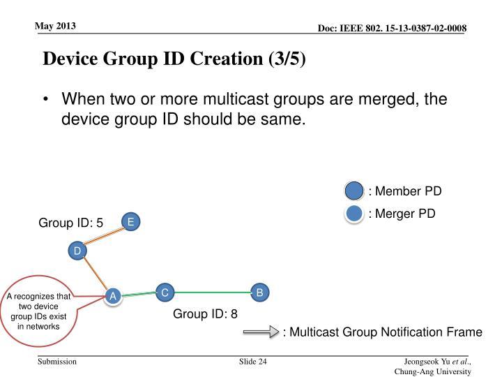 Device Group ID Creation
