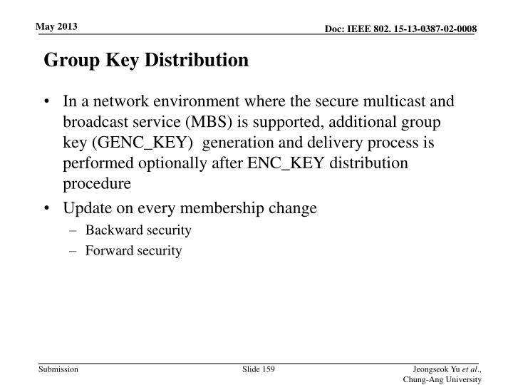 Group Key Distribution
