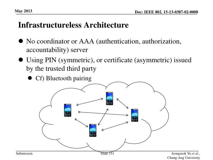 Infrastructureless