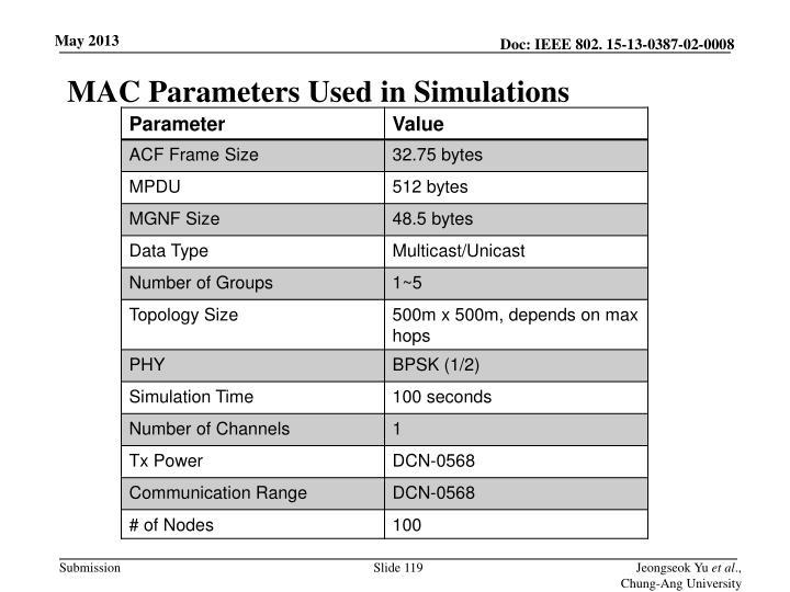 MAC Parameters Used in Simulations