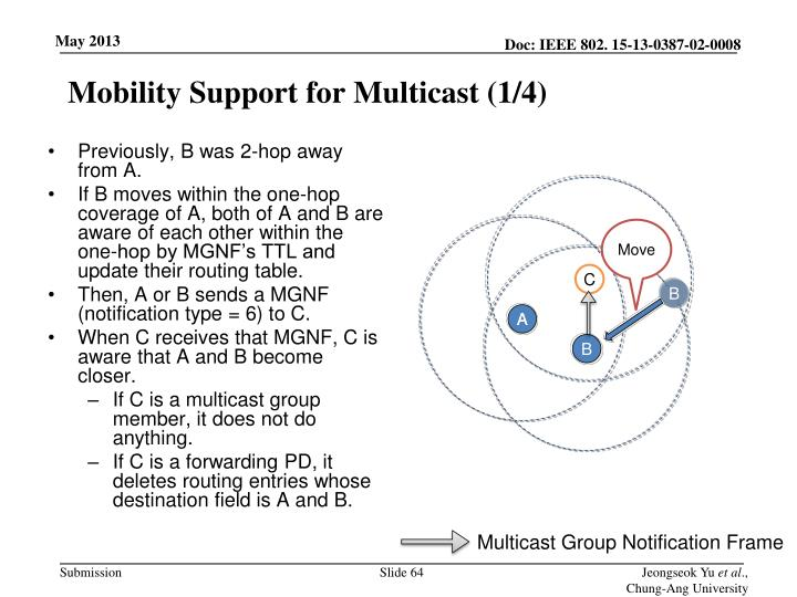 Mobility Support for Multicast (1/4)