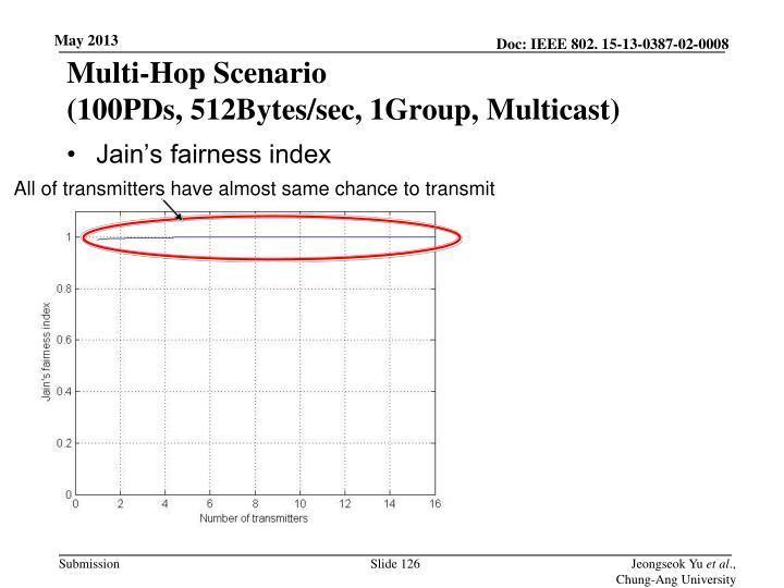 Multi-Hop Scenario