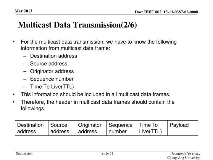 Multicast Data Transmission(2/6)