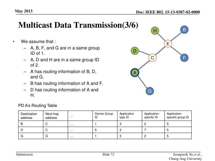 Multicast Data Transmission(3/6)