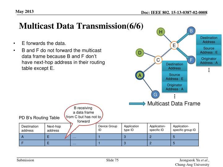 Multicast Data Transmission(6/6)