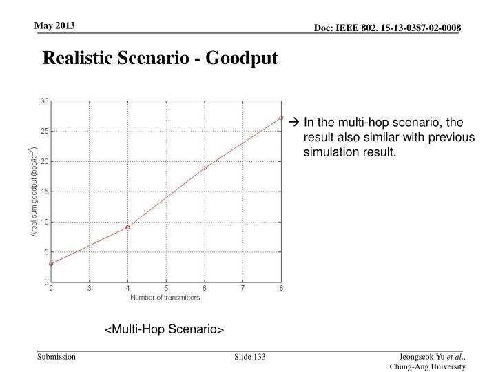 Realistic Scenario -