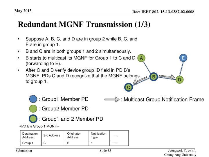 Redundant MGNF Transmission