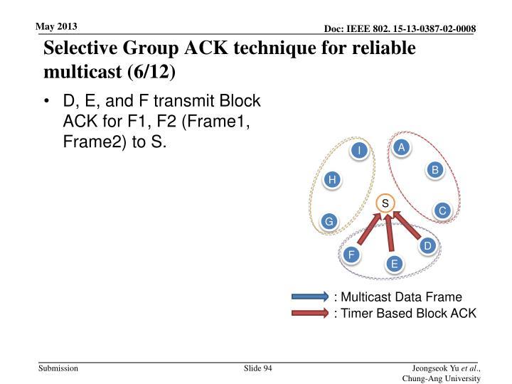 Selective Group ACK technique for reliable multicast