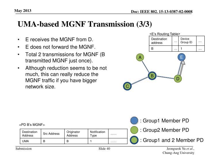 UMA-based MGNF Transmission