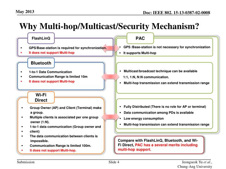 Why Multi-hop/Multicast/Security Mechanism?