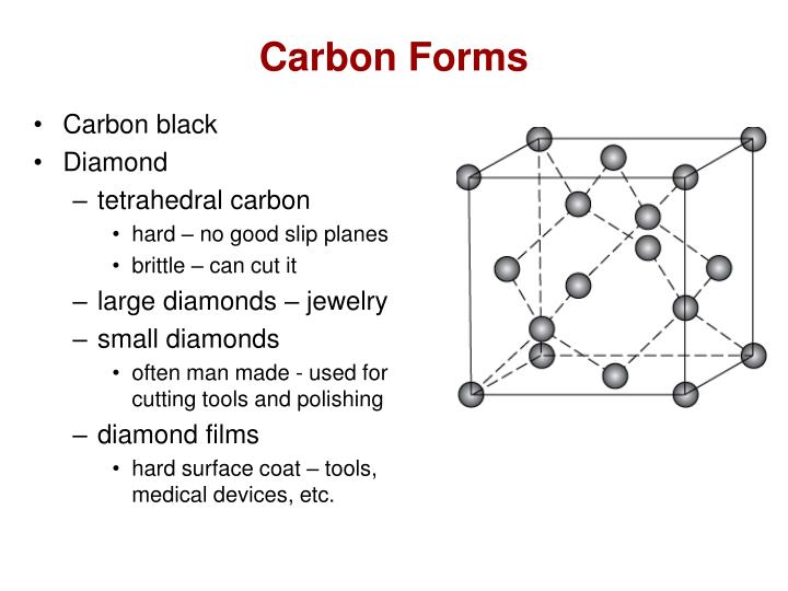 Chapter 12 Structures And Properties Of Ceramics Ppt