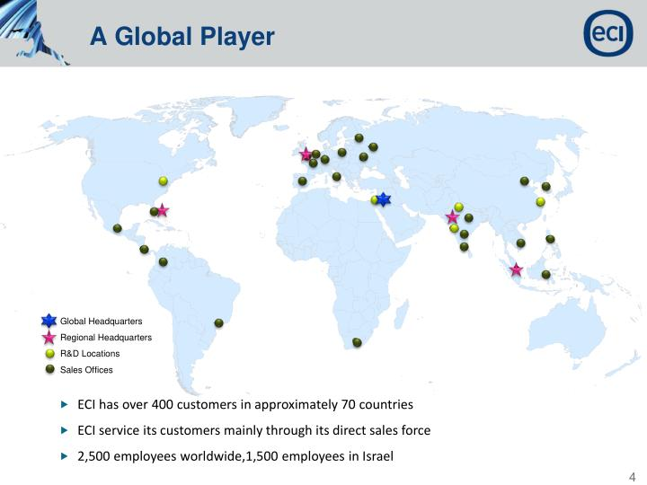 A Global Player