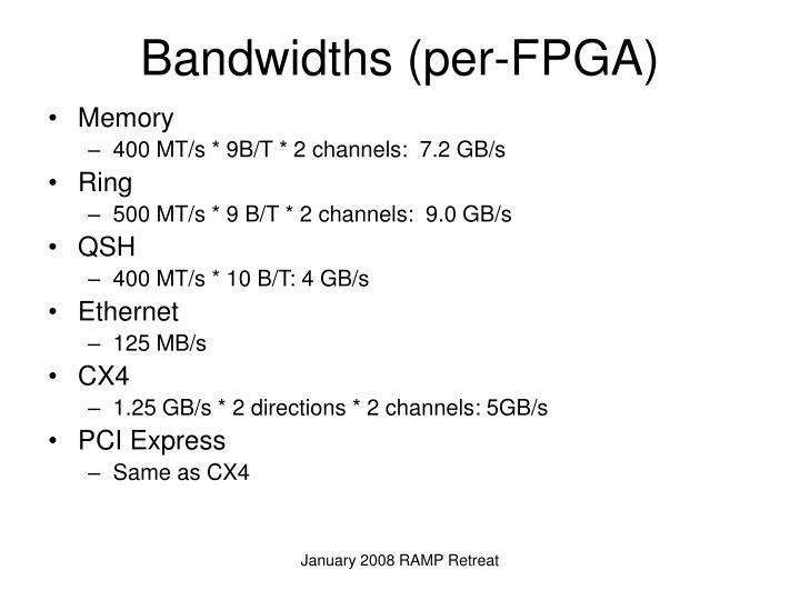 Bandwidths (per-FPGA)