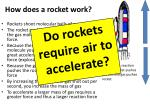 how does a rocket work