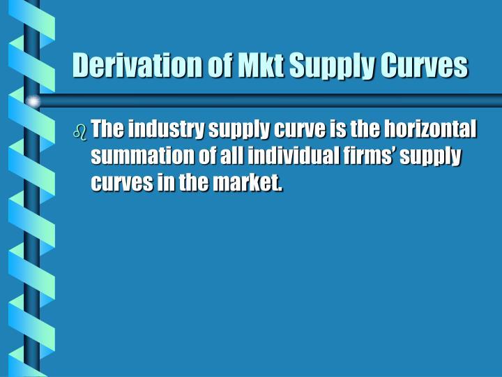 Derivation of Mkt Supply Curves