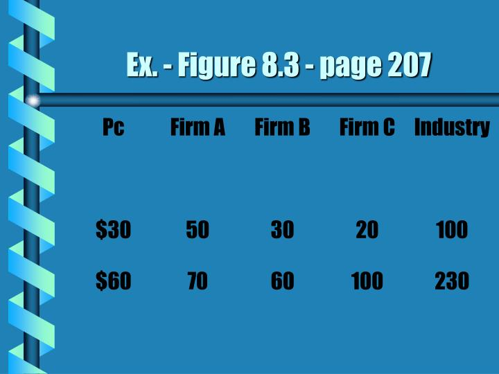 Ex. - Figure 8.3 - page 207