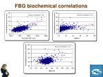 fbg biochemical correlations