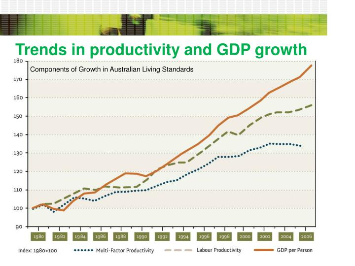 Trends in productivity and GDP growth
