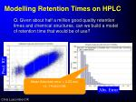 modelling retention times on hplc