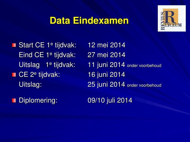 Data Eindexamen