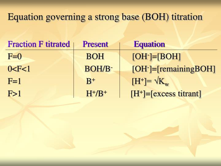Equation governing a strong base (BOH) titration