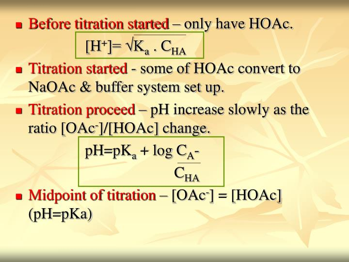 Before titration started