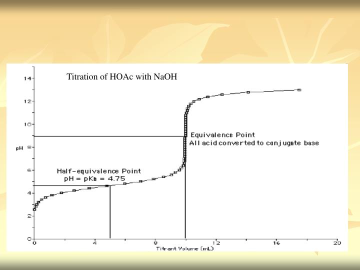 Titration of HOAc with NaOH