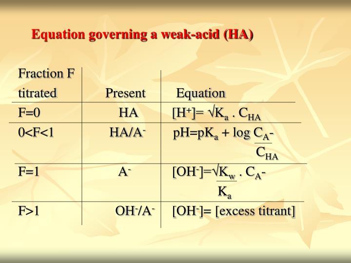 Equation governing a weak-acid (HA)