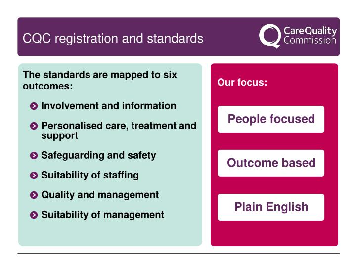 CQC registration and standards