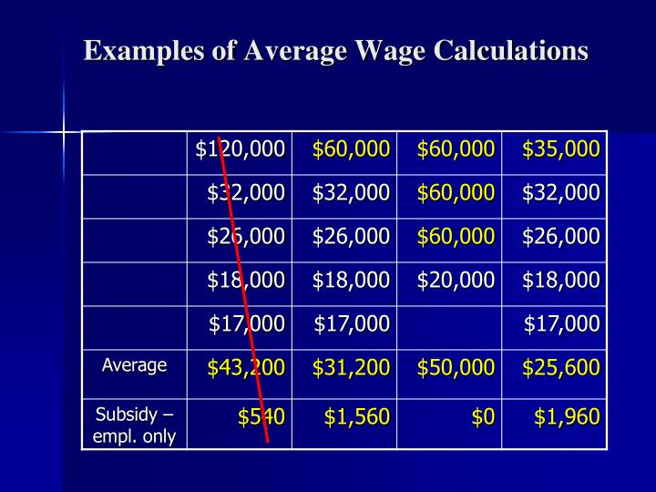 Examples of Average Wage Calculations