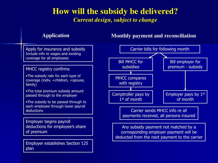 How will the subsidy be delivered?