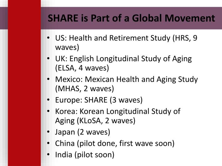 SHARE is Part of a Global Movement