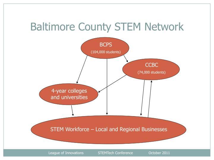 Baltimore County STEM Network