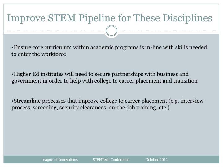 Improve STEM Pipeline for These Disciplines